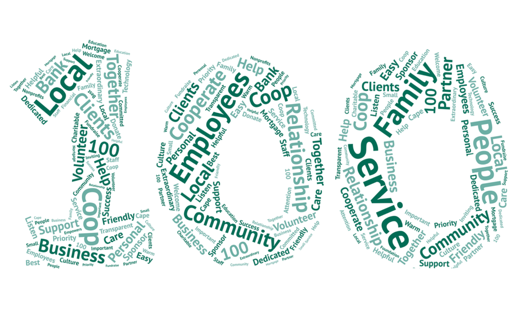 Word Cloud - in the shape of '100' made up of words like community, partner, family, service, care.